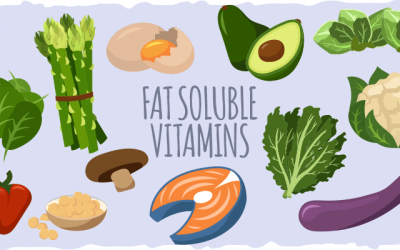 Fat Soluble vitamins and how to make the best of them.